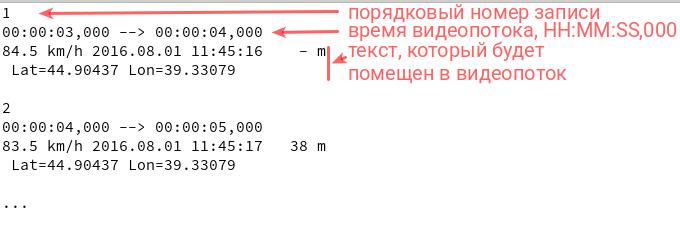 формат файла субтитров srt